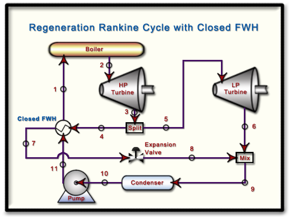 System Diagram furthermore Motor Regenerative Braking Circuit further Regenerative Braking System Diagram besides T S Diagram Regenerative Cycle further Flywheel Energy Recovery System. on regenerative king system diagram
