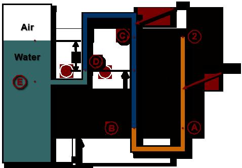 chapter1, lesson e - pressure measurement using a multi ...  manometers diagrams problems