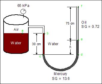Chapter1 Lesson E Pressure in a Tank Using a Complex