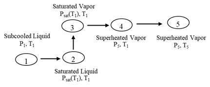 antoine equation example