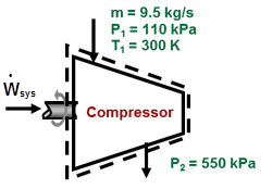 Example 8C - 3: Isentropic Efficiency of an Ideal Gas Compressor