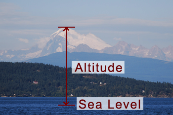 Ch Lesson B Page What Is A Reference State - Sea level altitude