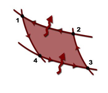 Refrigeration Cycle Pv Diagram