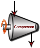 Flow diagram of a compressor.