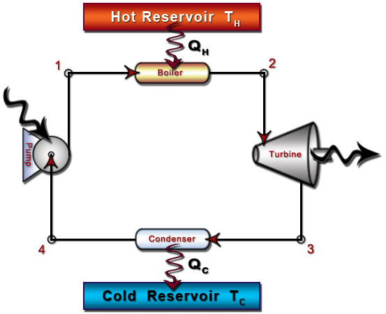 Ch8  Lesson D  Page 7  Thermodynamic Analysis of Turbines