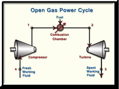 solar gas turbine engines solar wiring diagram free