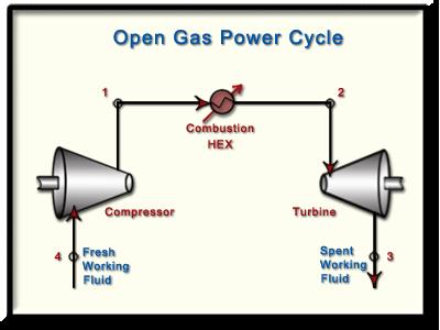 diagram of external combustion engines diagram auto parts catalog and diagram External Combustion Engine Examples Internal Combustion Engine System Diagram