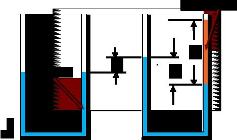 u tube manometer. if the density of water is 1000 kg/m3 and h1 \u003d 6.2 cm, h2 14.7 cm h3 28.5 what test fluid? u tube manometer